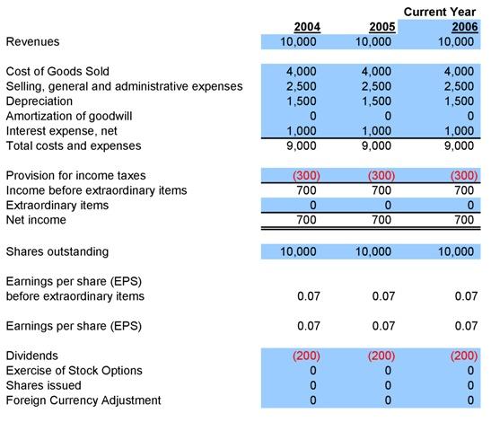 Monthly Financial Report Excel - staruptalent -