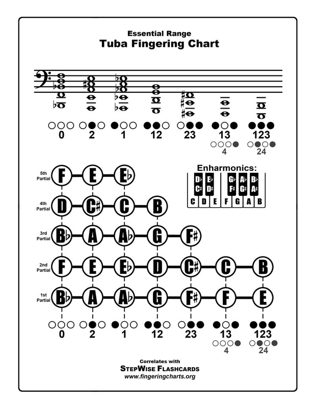 Tuba Fingering Chart and Flashcards - StepWise Publications