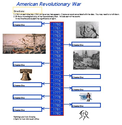 US History Timelines
