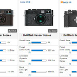 DxO Leica M 240 test coming within a few days as per DxOMark