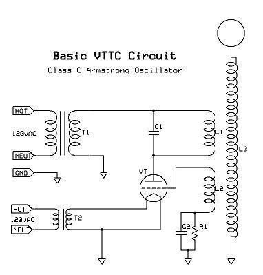 VTTC FAQ