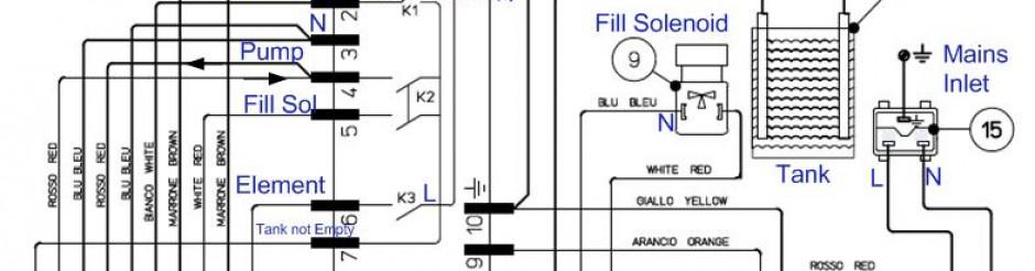 Bezzera Ellisse Electric Wiring Diagram Schematic Coffee Machine
