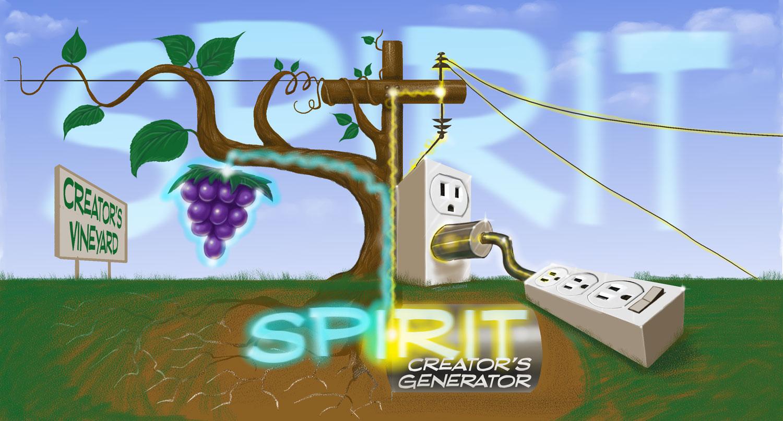 spiritual formation Spiritual formation - download as pdf file (pdf), text file (txt) or read online.
