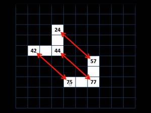 Strategies for Using the Maze Hundreds Chart