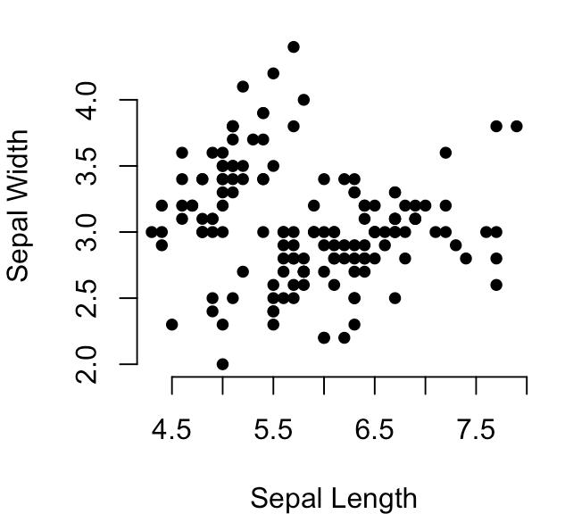 lattice graphics bar chart