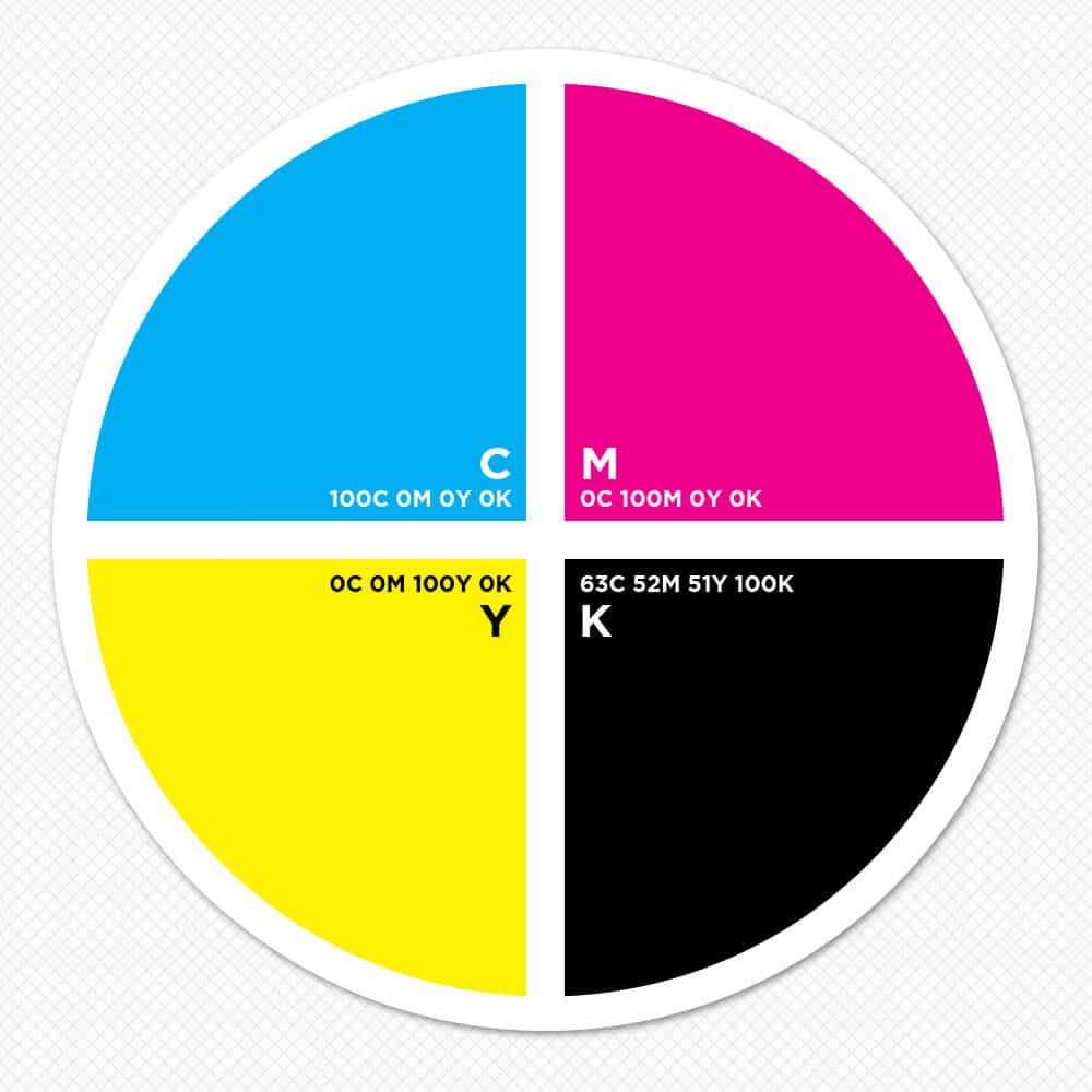 Cmyk Wallpaper Hd Opiniones De Modelo De Color Cmyk