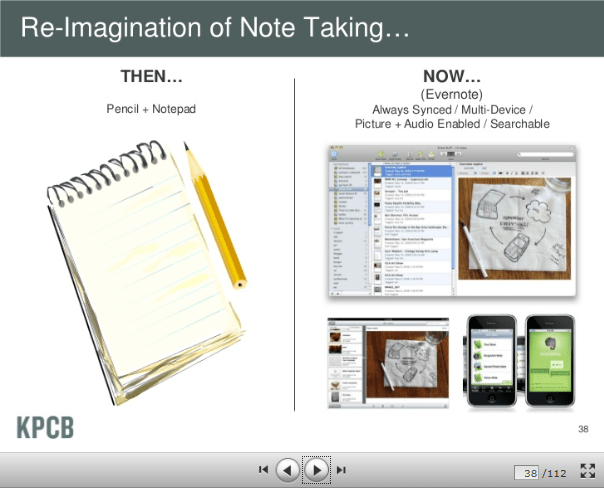 Re-Imagination of Note Taking