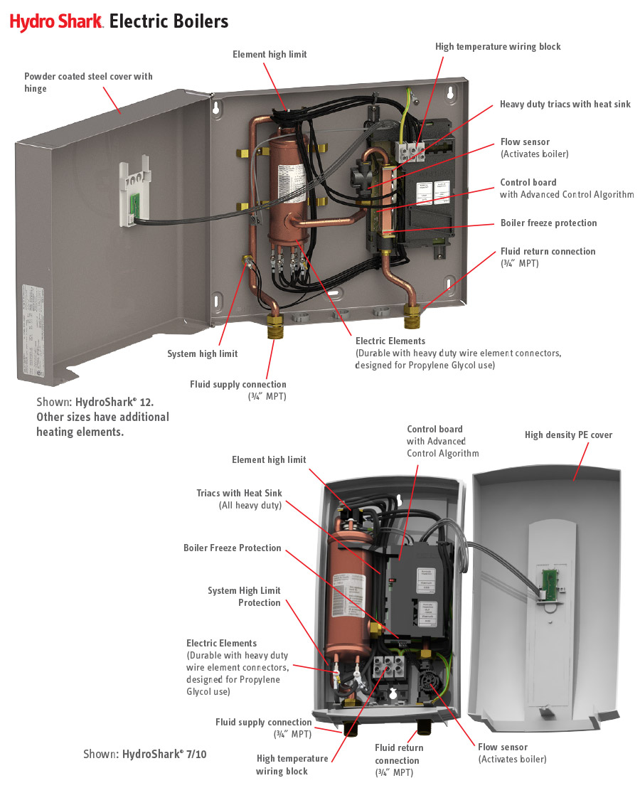 Diagram Zone Valve Wiring Installation U0026 Instructions Guide To