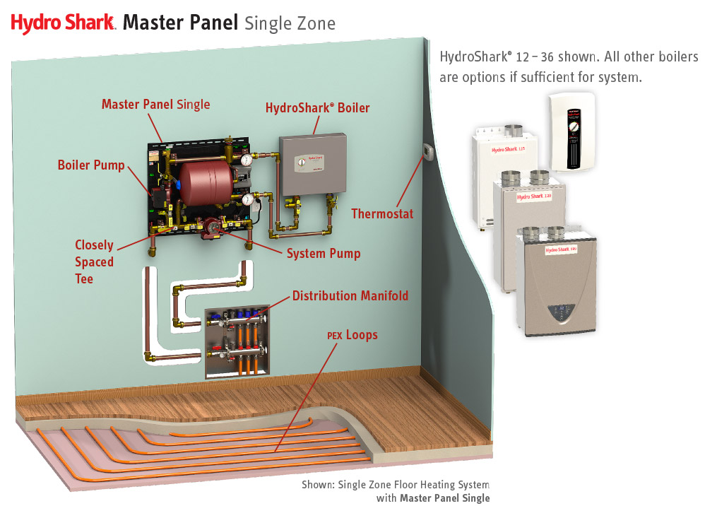 Commercial Gas Infrared Heaters Wiring Diagram