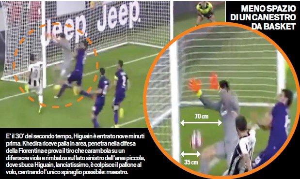 Higuain-But-Fiorentina