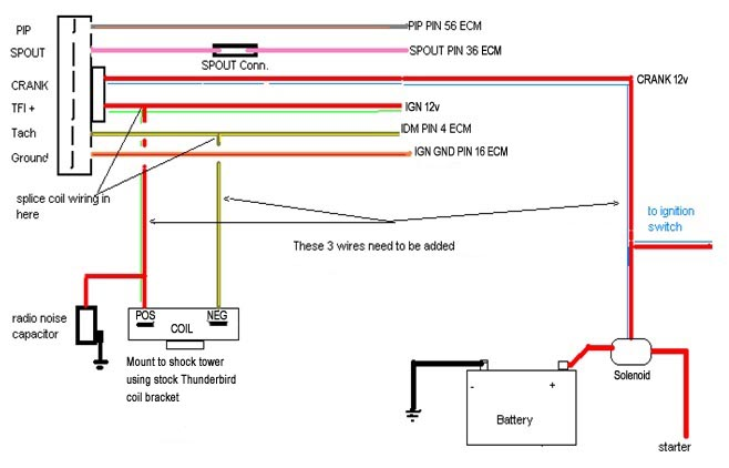 5 wire wiring diagram for tachometer