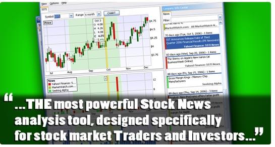 Stock RSS News Feed Charts - StockSpy