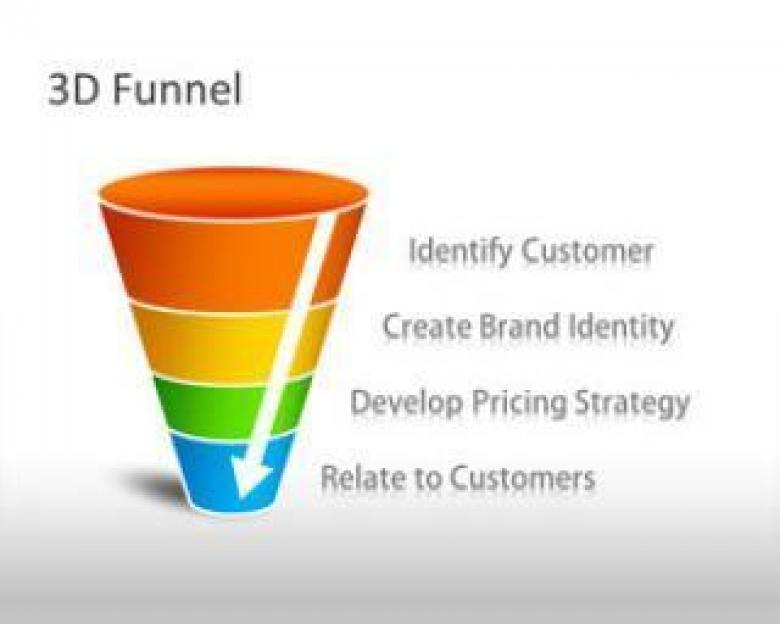 Free 3D Funnel PowerPoint Template - Free Stock Photo by Slide
