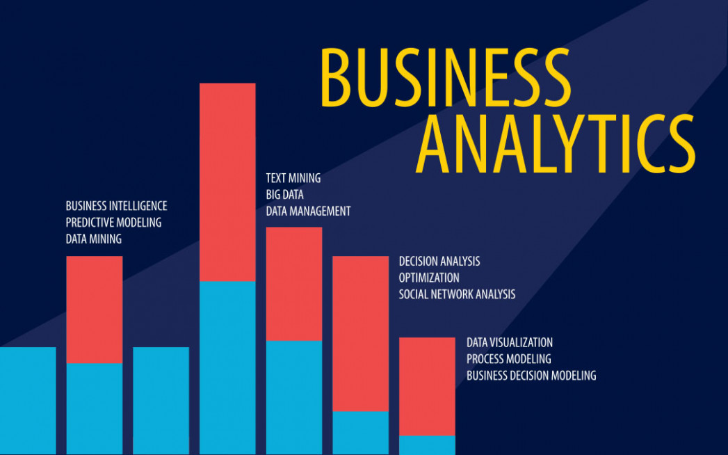 Jobs and Salaries after Masters (MS) Business Analytics