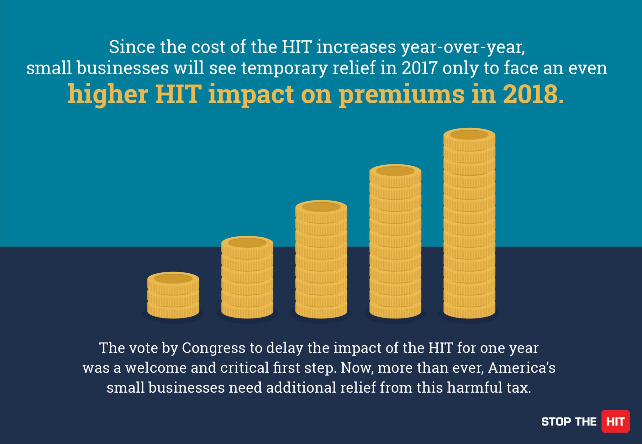 HIT Infographic #4
