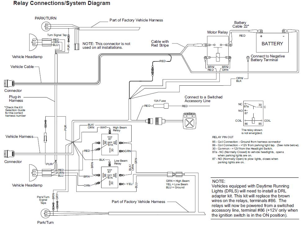 hiniker snow plow wiring harness