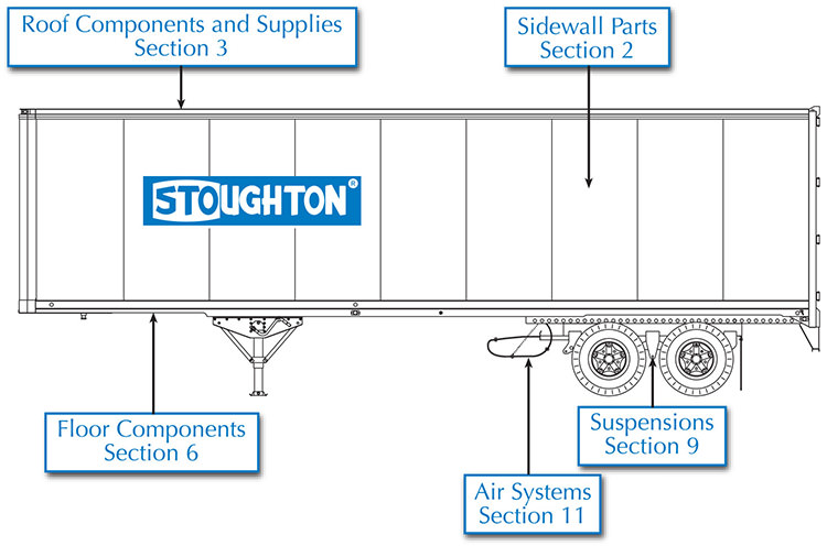 Stoughton Trailer Parts Catalog