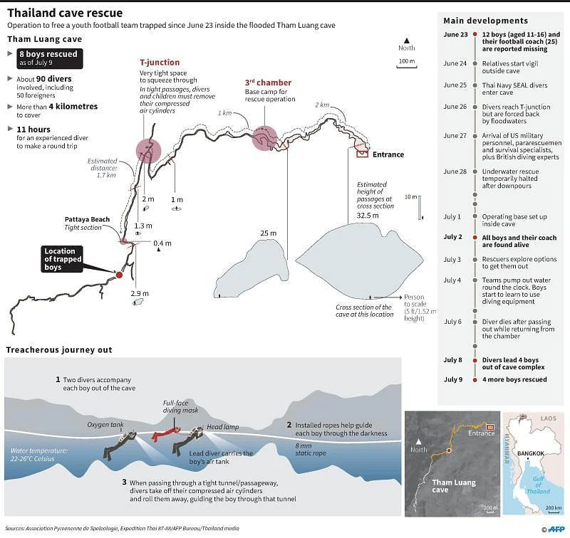 Thai cave rescue Timeline of a desperate race to save 12 boys and