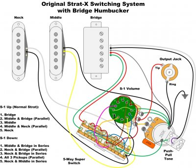 Wire Diagram Fender Strat Plus Wiring Diagram Automotive