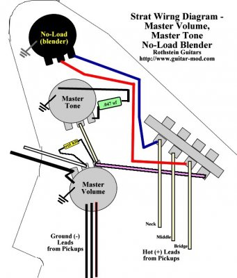 Dan Armstrong Strat Wiring Control Cables  Wiring Diagram