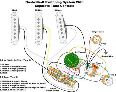 Burns Trisonic Wiring Help! Fender Stratocaster Guitar Forum