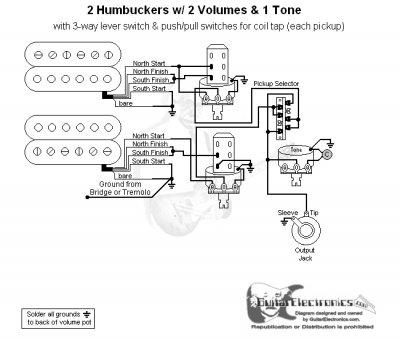 HH Strat wiring diagram Fender Stratocaster Guitar Forum