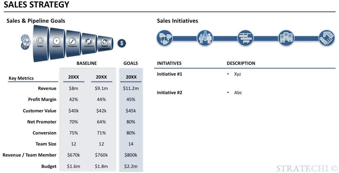 Create Your Sales Plan Free PPT Template