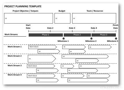 Download Your Free Project Plan PPT Template used by McKinsey Alum