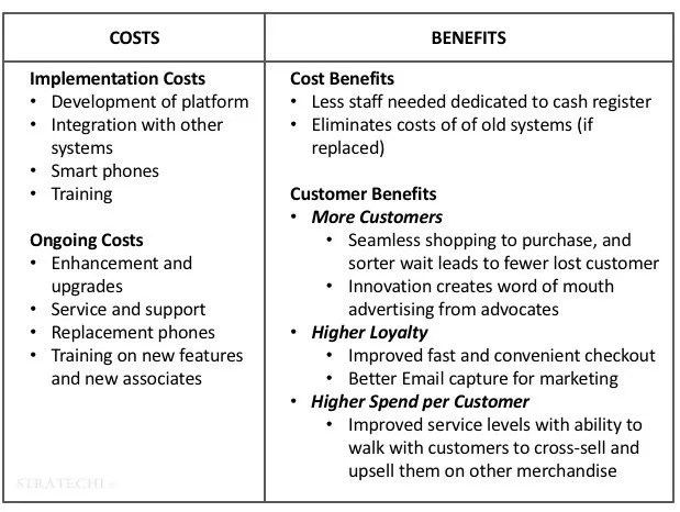 The New Cost Benefit Analysis Playbook by McKinsey Alum