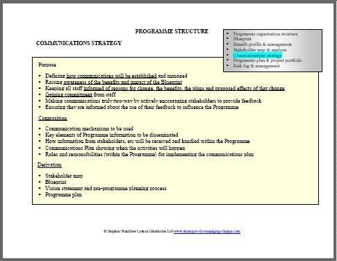 Communication Strategy - How You Communicate With All Programme - communication strategy
