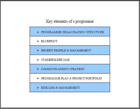 Change Management Methodologies Practical Approaches to Managing Change - Change Management Plan