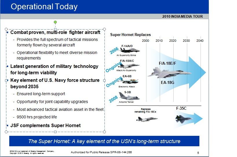 The F-35 JSF is to complement US Navy Super Hornets.