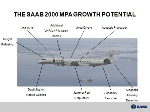 Growth options on the SAAB 2000