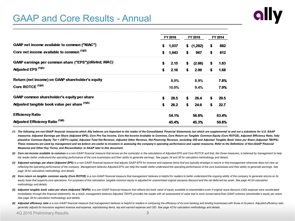 Form 8-K Ally Financial Inc For Jan 31 - installment sales contracts