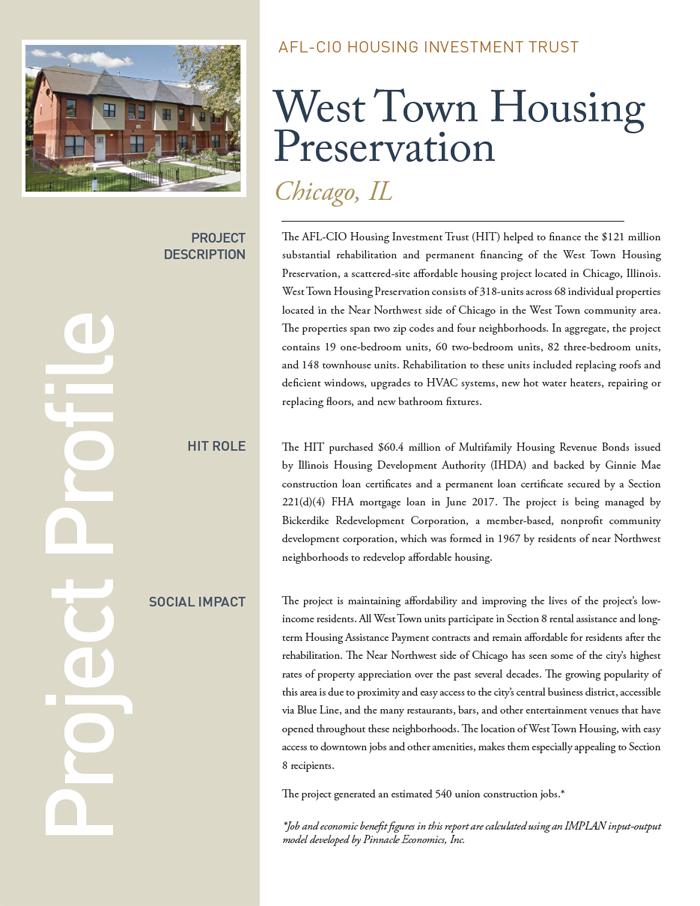 Form 497 AFL CIO HOUSING INVESTME