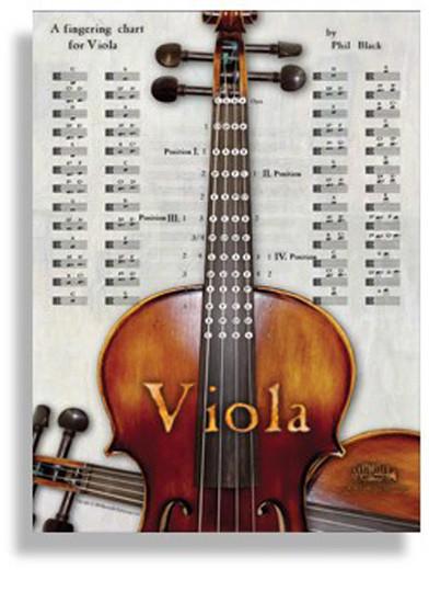 fingering chart Poster by Phil Black - violin fingering chart