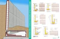 Reinforced Concrete Retaining Walls Bundled Drawing Details