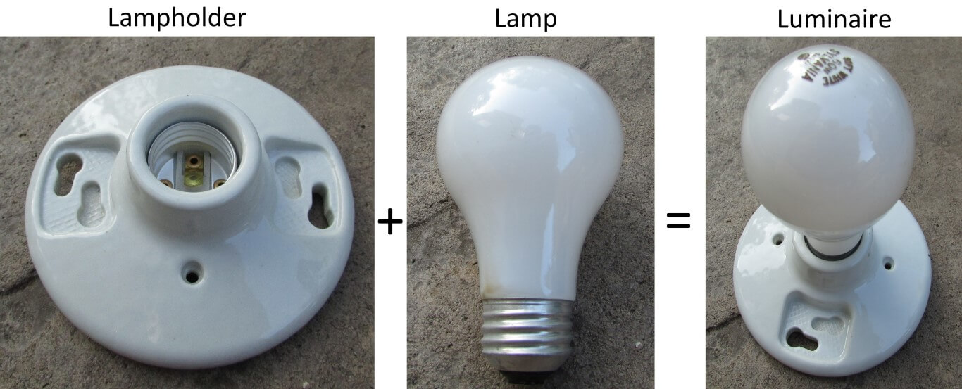 Exposed light bulbs in closets