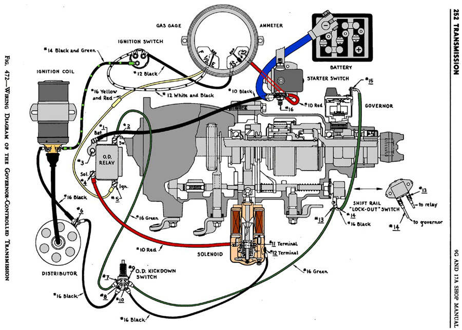 Borg Warner Overdrive Wiring Diagram - wiring diagrams image free