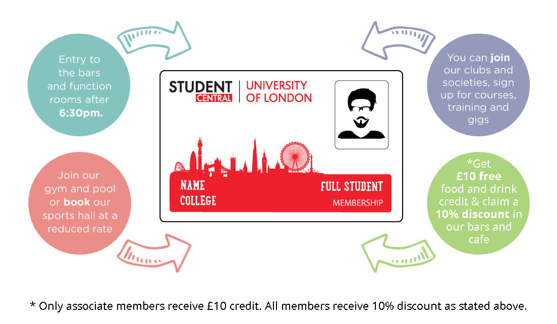 Who Can Join Student Central? Membership Information