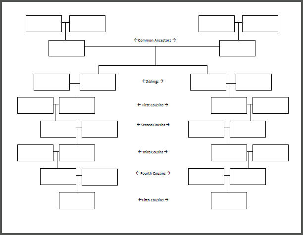 Family Tree Chart for Cousins - Free Genealogy Sheet Student Handouts - family relation tree