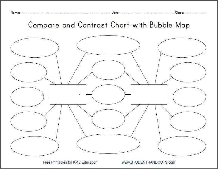 Compare and Contrast Bubble Map Organizer Student Handouts