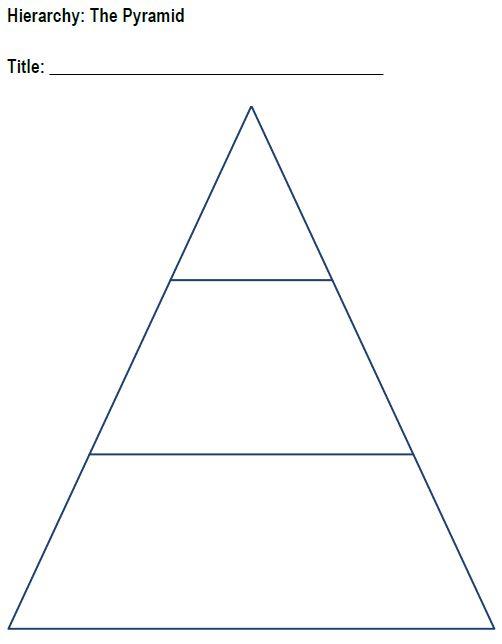 feudal system diagram empty