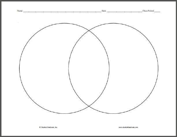 Venn Diagrams - Free Printable Graphic Organizers Student Handouts