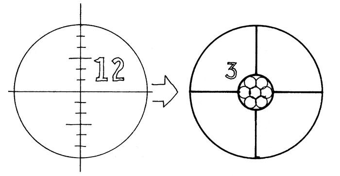 diagram of the godhead