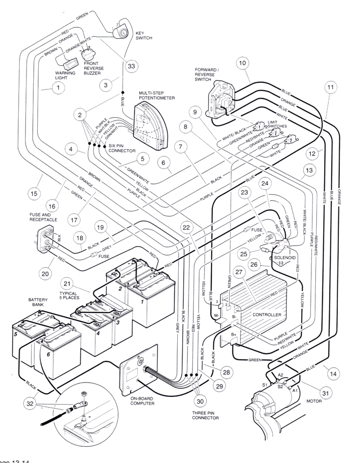 1994 club car ds wiring diagram schematic