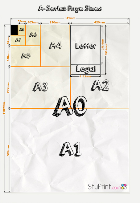 Online Printing Explained Paper sizes - Latest News- StuPrint