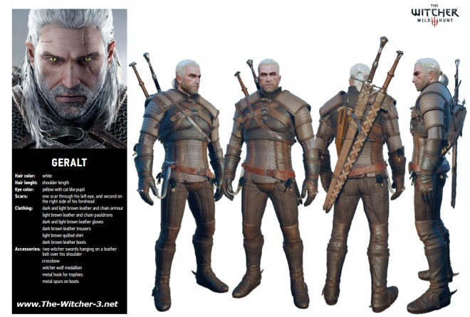 TheWitcher3-Geralt-Cosplay