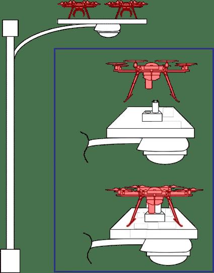 亚马逊获得无人机充电中转站专利 第2张