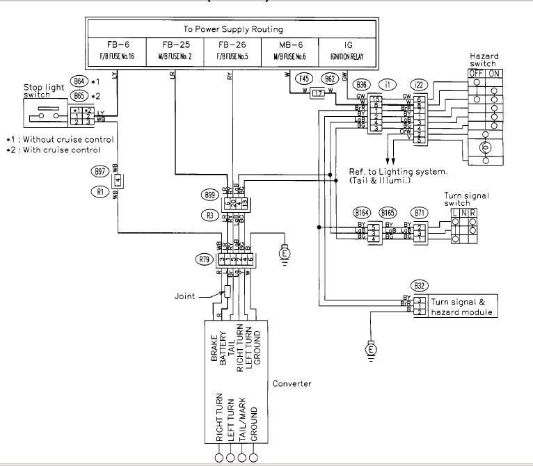Subaru Forester Headlight Wiring Diagram - Data Wiring Diagram Update